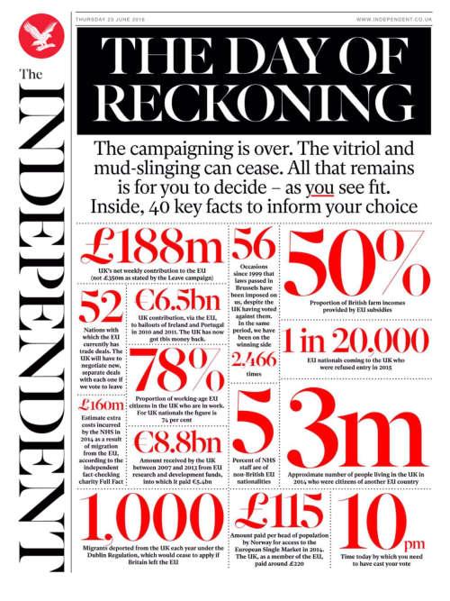 Tout comme «The Times», le quotidien «The Independant»marque« le jour du jugement». A sa «une», il décide de rester sobre et d'offrir une suite de chiffres et de faits devant servir à aiguiller les votants dans leur choix.« La campagne est finie. Le vitriol et les roulades dans la boue peuvent cesser. Il ne vous reste qu'à décider», titre le journal.