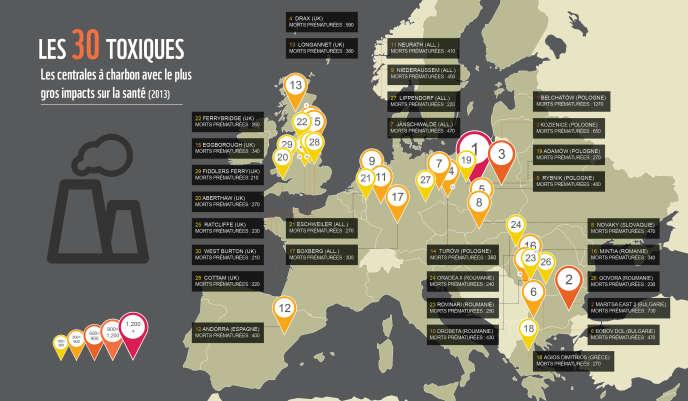 Les 30 centrales à charbon les plus toxiques d'Europe, en termes de conséquences sur la santé.