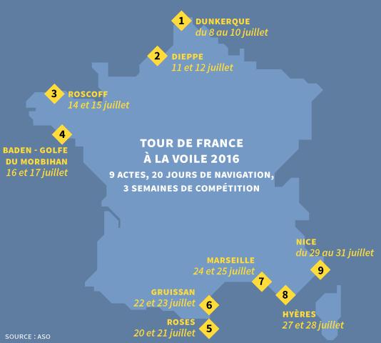 Carte des étapes du Tour de France à la voile, qui a lieu du 8 au 31 juillet 2016.