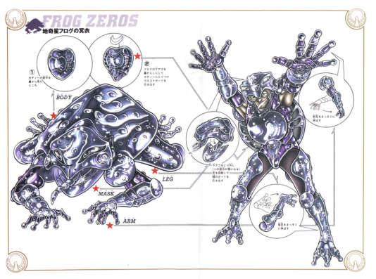 Zelos du Crapaud est, de l'aveu même de Mlle Teshirogi,« le plus moche de tous les combattants».