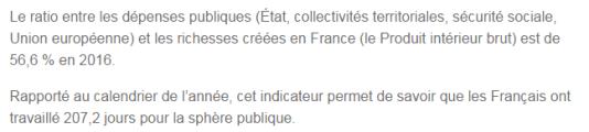 """Méthodologie utilisée par """"Contribuables associés"""" pour mesurer le """"jour de libération fiscale""""."""