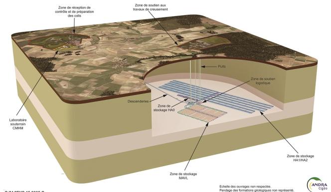 Un cimetière radioactif à 500 mètres sous terre.