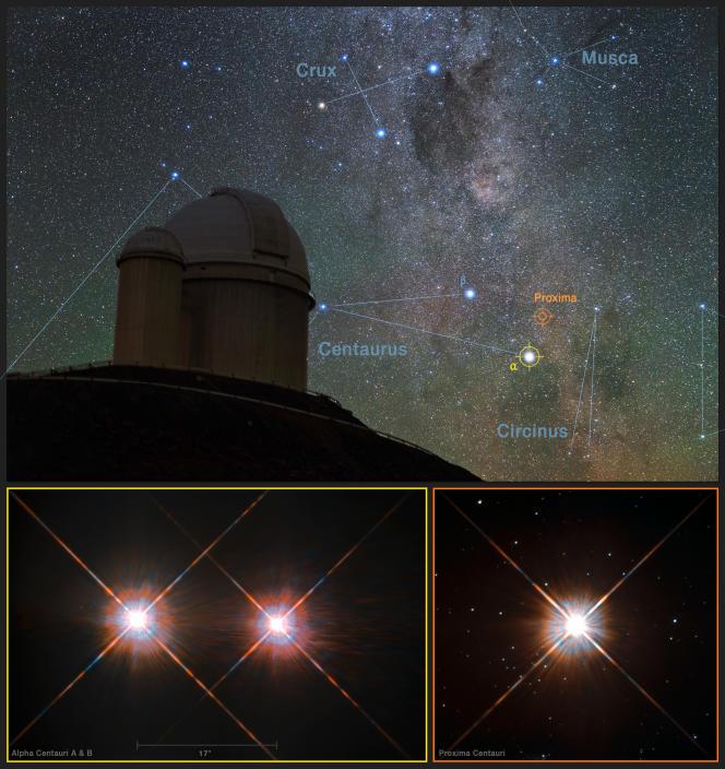 Vue du ciel austral au-dessus du télescope de 3,6 m de l'ESO à La Silla (Chili), qui a permis la détection de l'exoplanète Proxima b. Celle-ci est en orbite autour de la naine rouge Proxima Centauri (en bas à droite) voisine des étoiles Alpha Centauri A et B (à gauche), qui constituent le système stellaire le plus proche du nôtre.