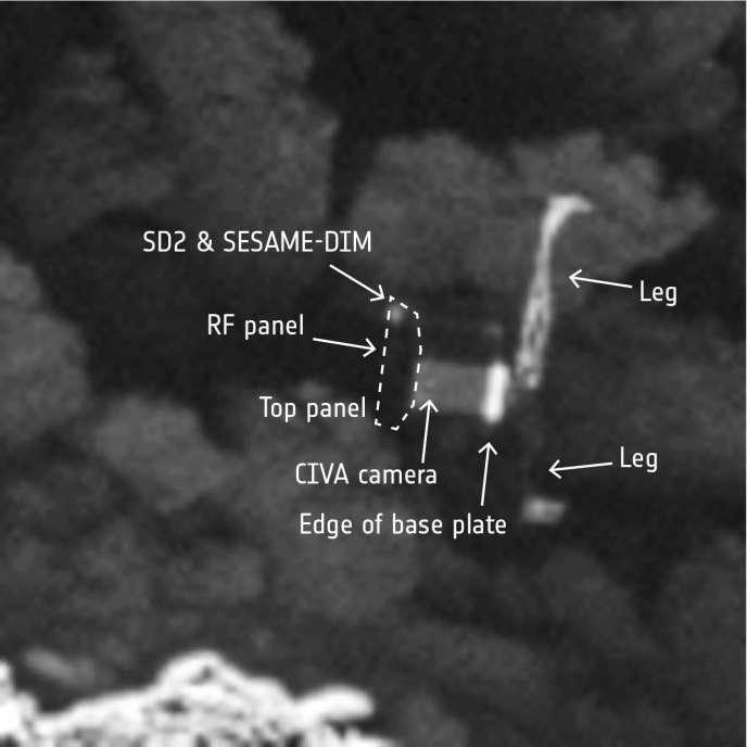 Schéma précisant la position de Philae, renversé sur le flanc avec une de ses trois « jambes » en l'air. Une posture peu propice aux télécommunications.