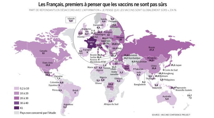 Les Français, premiers à penser que les vaccins ne sont pas sûrs