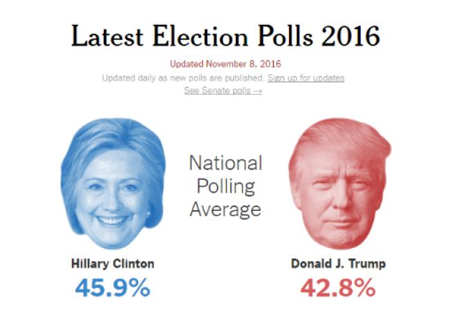 Capture d'écran de la moyenne nationale des sondages calculée par le «New York Times» avant l'élection du8 novembre.