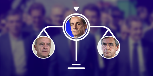 Sarkozy est-il vraiment « plus proche » de Fillon que de Juppé ?