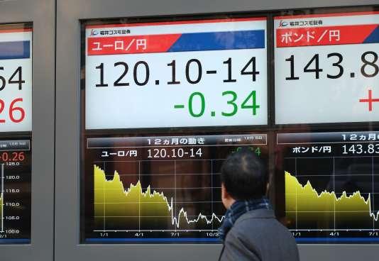 L'euro s'est effondré sur les marchés asiatiques à l'annonce de la victoire du non au référendum sur la réforme constitutionnelle en Italie.