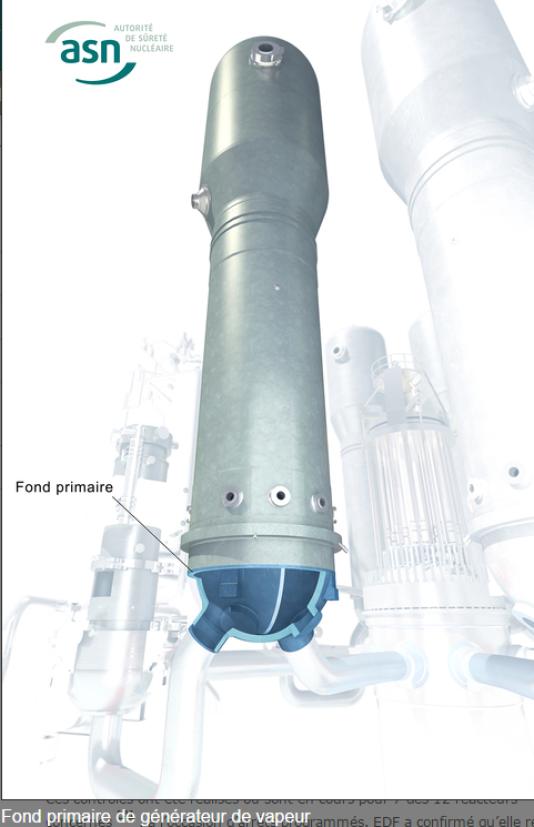Schéma d'un générateur de vapeur.