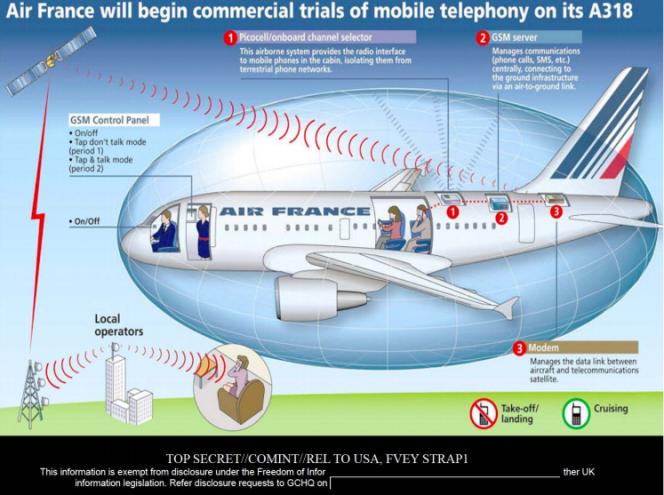 Extrait d'une présentation du GCHQ montrant comment le service britannique intercepte les communications au sein des avions Air France.