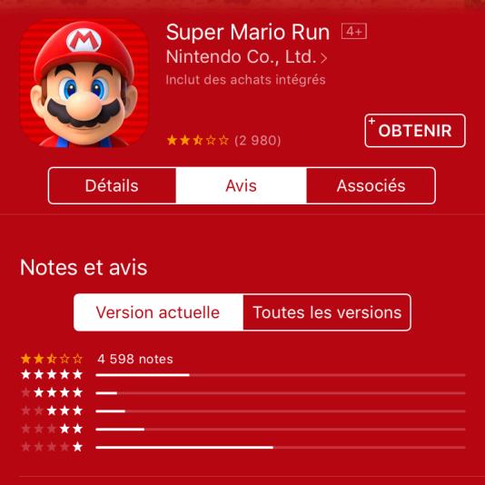 Super Mario Run ne récolte sur l'App Store qu'une note très médiocre de 2,5/5.