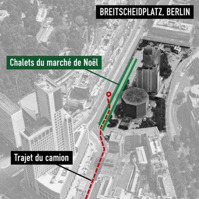 Selon les images des agences de presse et les relevés de la «Süddeutsche Zeitung», le trajet du camion sur la Breitscheidplatz de Berlin est le suivant: il est passé entre deux alignements de chalets avant de ressortir sur la route.