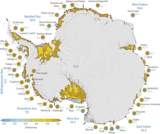 La proportion de glace passive au sein des barrières de glace du continent Antarctique. La glace passive est représentée en bleu, la glace «porteuse» en jaune.