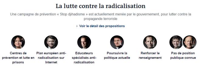 Les propositions des candidats de la primaire à gauche sur la lutte contre la radicalisation.