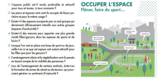 Extrait du guide« genre et ville» édité par la mairie de Paris en octobre 2016. A gauche, les« sept questions à se poser», à droite un exemple d'aménagement urbain accueillant pour les hommes et les femmes.