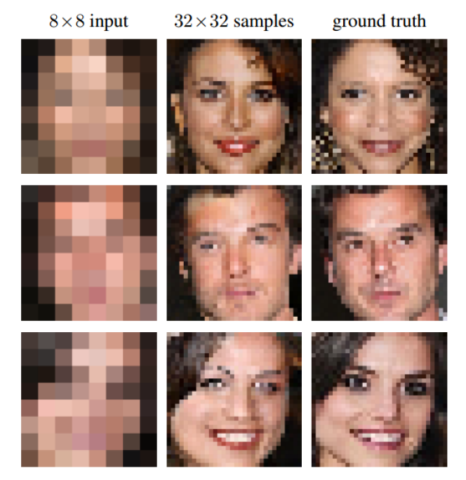 A gauche, l'image pixellisée. A droite, l'image originale. Au centre, la proposition du programme développé par Google Brain.