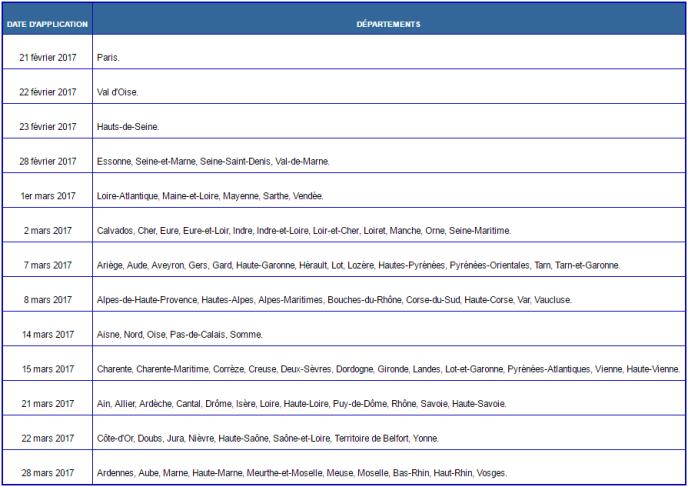 Le calendrier de déploiement du fichier TES.