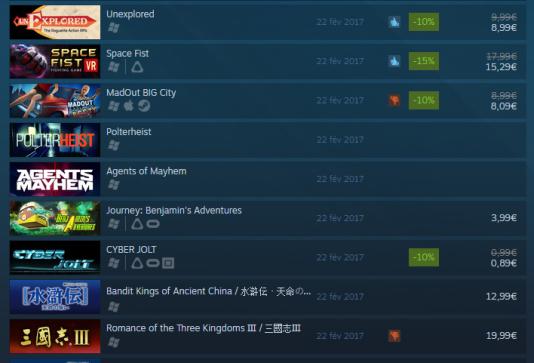 Un peu moins du quart des jeux sortis sur Steam au cours des vingt-quatre heures ayant précédé la rédaction de cet article.
