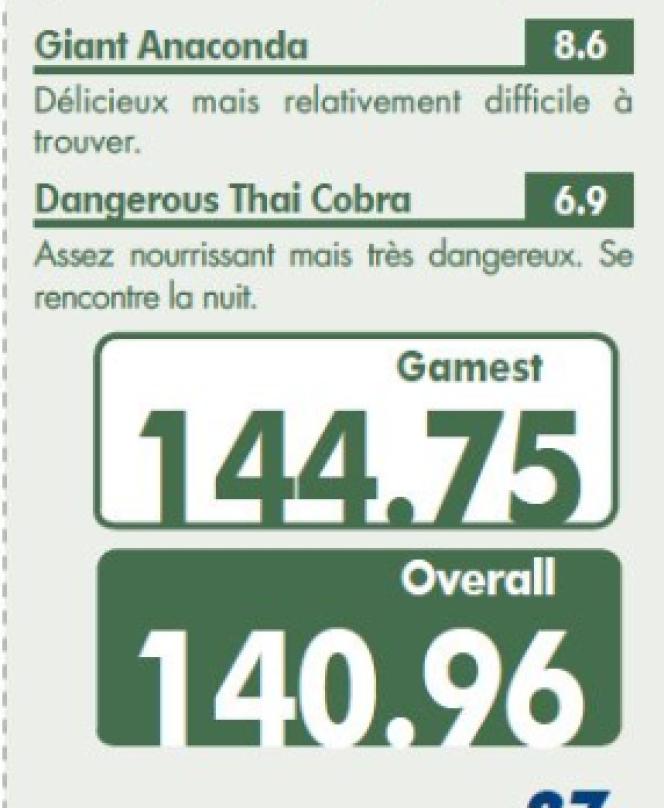 «GameFan» avait noté «Metal Gear Solid 3» en fréquences fictives de radio – clin d'oeil amoureux au rôle de celles-ci dans le jeu. L'échelle de note, elle, a disparu.
