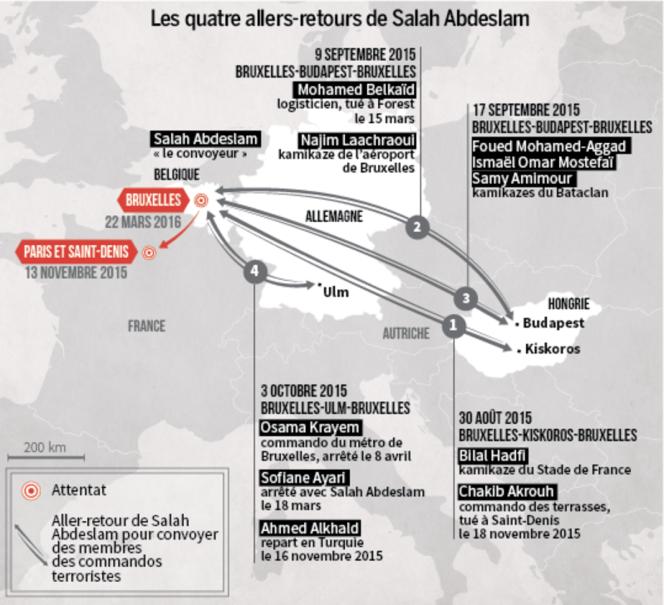 Carte des convoyages effectués par Salah Abdeslam.