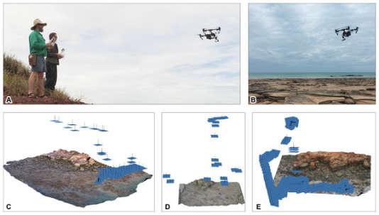 Le« mapping» réalisé par les universitaires australiens.
