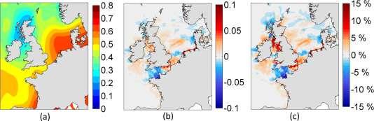 Simulation des marées dans le cas d'une hausse non uniforme du niveau de la mer d'ici à 2100. La figure (a) montre le scénario de remontée du niveau marin considéré et les figures (b) et (c) montrent l'effet de cette remontée du niveau marin sur la hauteur de pleine mer par rapport au niveau moyen (respectivement en mètres et en pourcentage de remontée du niveau marin local).