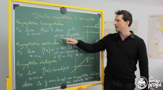 Révisions de maths avec Les Bons Profs.