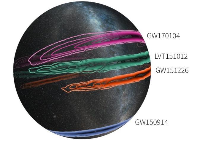 Position estimée de la région du ciel d'où sont provenues les ondes gravitationnelles. GW170104 est la dernière en date. LVT151012 est un signal candidat mais non confirmé.