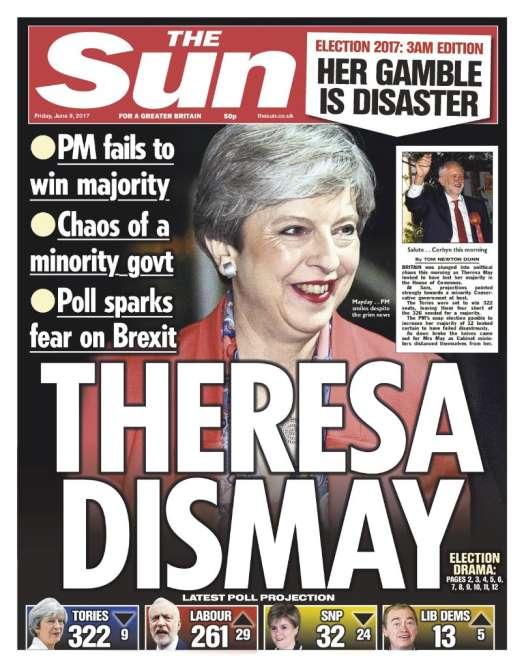 « Theresa consternation», affiche en gros titre le tabloïd« The Sun», qui joue sur le nom de la première ministre (« May») et le mot« dismay» (« consternation»).