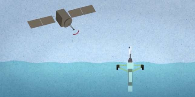Communiquant avec des satellites, des flotteurs bardés de capteurs surveillent l'océan.