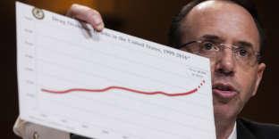 Rod Rosenstein, le numéro deux du ministère de la justice,exhibe un graphique montrant la hause spectaculaire des morts par overdose aux Etats-Unis, le 13 juin, à Washington.