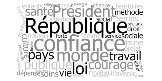 Nuage de mots du discours de politique générale d'Edouard Philippe du 4 juillet 2017