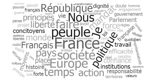 Nuage de mots du discours au congrès d'Emmanuel Macron le 3 juillet 2017