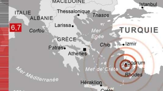 L'épicentre du séisme en mer Egée