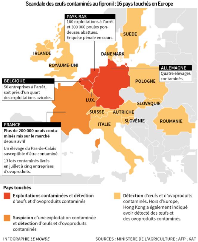Carte des pays européens touchés par le scandale des œufs contaminés. Mise à jour du 11/08 à 16h30.
