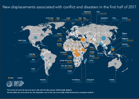 L'Afrique et l'Asie sont les plus affectées. En orange, les déplacements liés à des conflits. En bleu, ceux provoqués par des catastrophes naturelles.