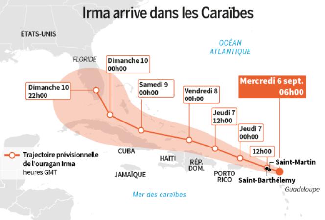 La trajectoire de l'ouragan Irma