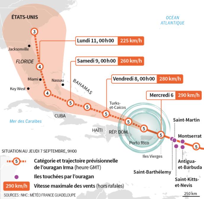 Trajectoire de l'ouragan Irma.