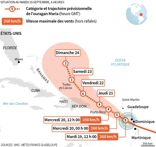 Estimation de la trajectoire de l'ouragan Maria.