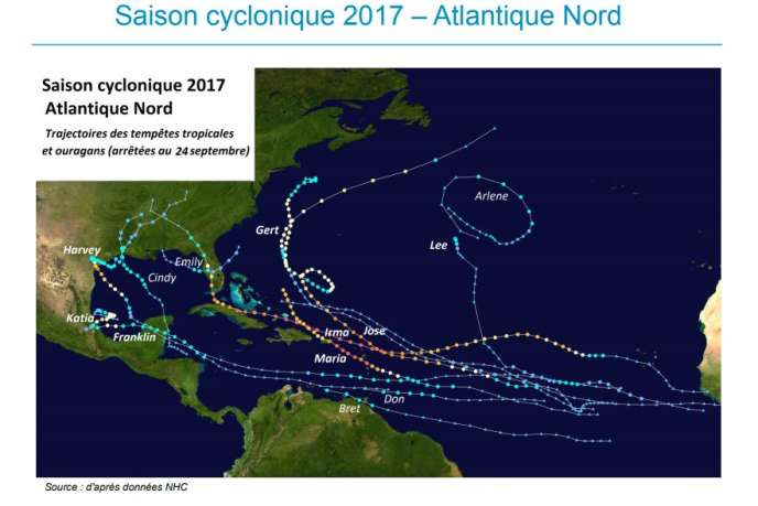 Trajectoire des tempêtes tropicales en 2017.