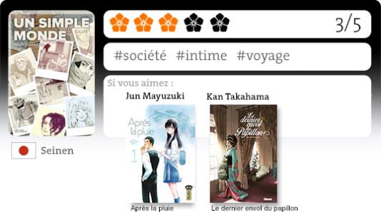 Ce manga de société qui aborde les relations amoureuses et le voyage emporte la note de 3/5 selon la rédaction du blog manga du «Monde».