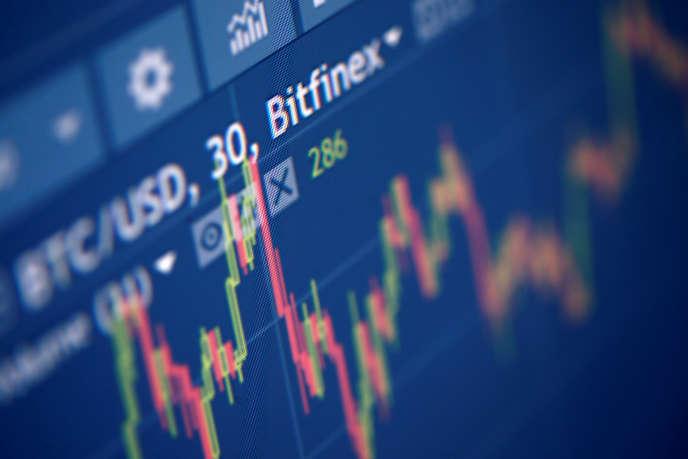 Ecran de la plate-forme Bitfinex, un des plus importants site d'échange de bitcoins.