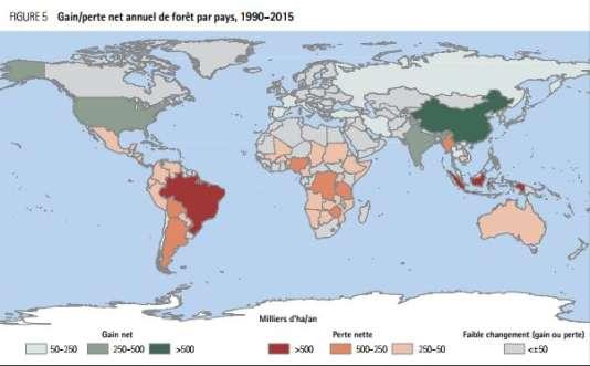 Pertes et gains de forêts par pays entre 1990 et 2015, en milliers d'hectares par an.