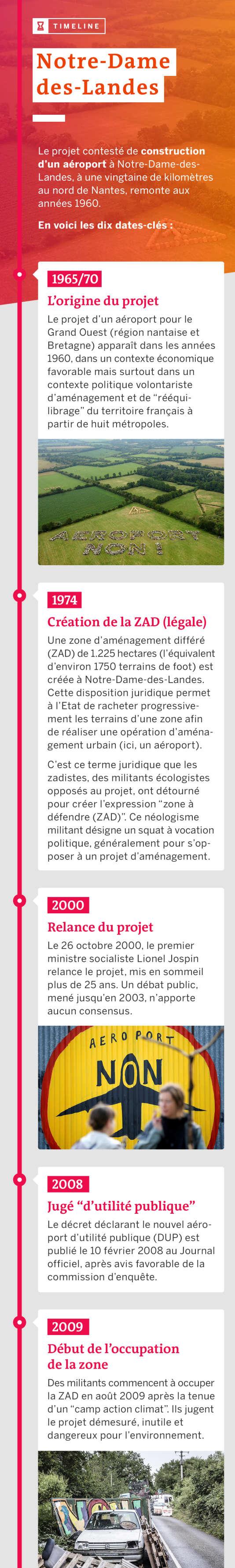 Notre-Dame-des-Landes: 50 ans d'un projet d'aéroport critiqué résumés en 10 dates-clés
