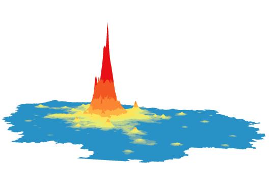 Graphique en 3D montrant les densités d'emploi dans la métropole parisienne, extrêmement élevées au centre et diminuant en fonction de la distance avec celui-ci.