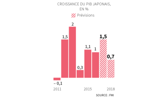 investissement immobilier japon