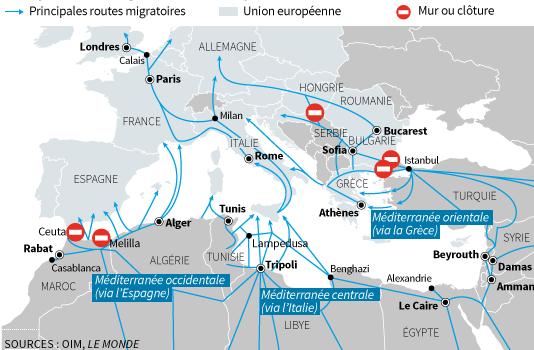 Les routes migratoires vers l'Europe.