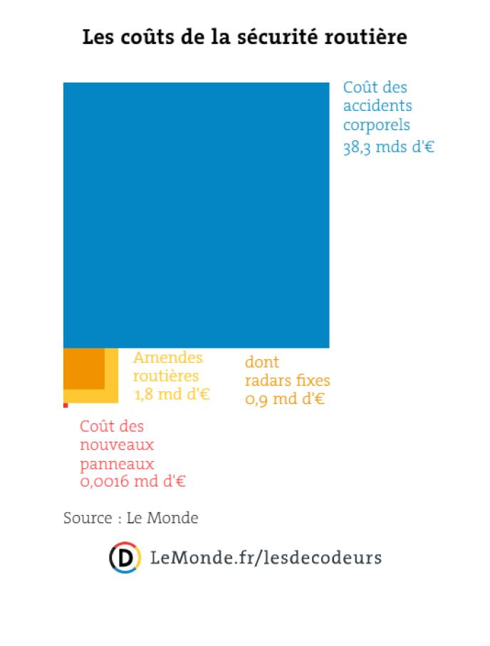 code promo pour la vitesse de datation rencontres français fille à Londres