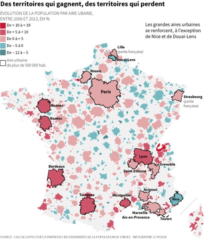 Evolution de la population par aire urbaine en France.