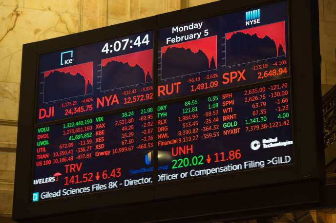 «Ces derniers temps, la faiblesse récurrente des indices de volatilité ne rendait pas compte des inquiétudes des marchés. Le calme avant la tempête?»(Le New York Stock Exchange, le 5 février).